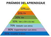 piramide aprendizaje.jpg