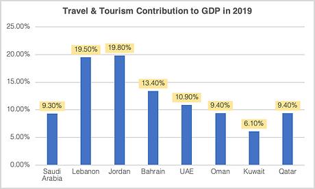 Travel & Tourism.png