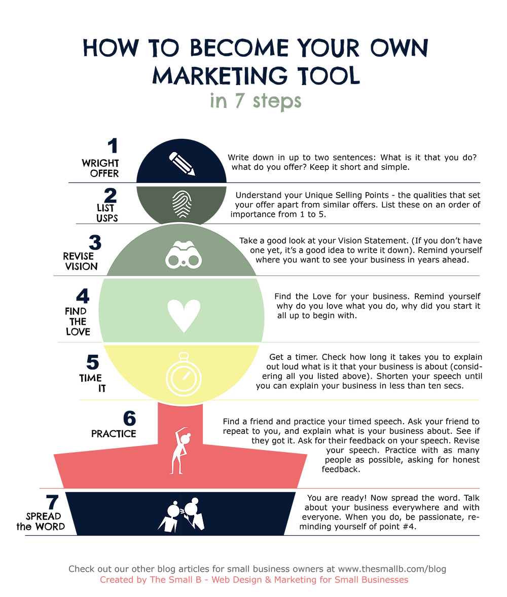 inforgraphics - how to become your own marketing tool in 7 steps
