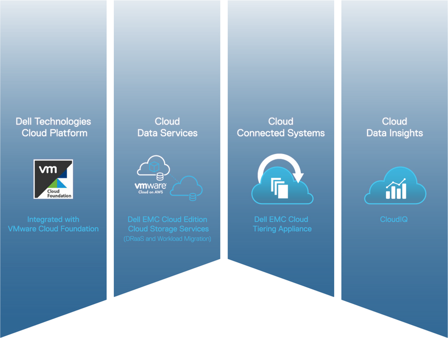 dell-emc-unity-xt-infographic-11.png