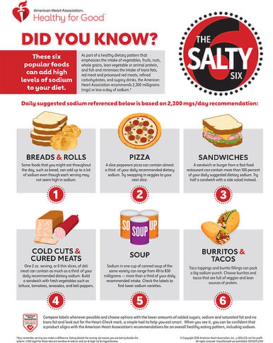 Salty_Six_Sodium_infographic_English.jpg