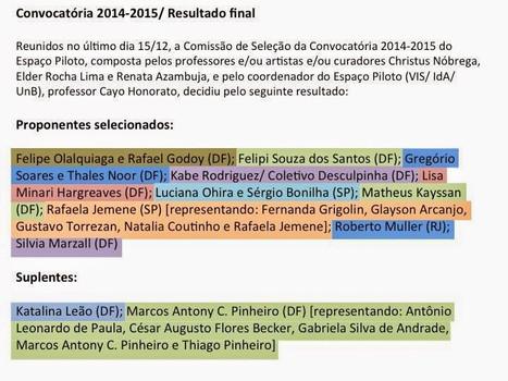 Projetos Selecionados - Convocatória 2014/2015 - Espaço Piloto