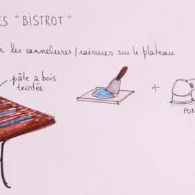 tables bistrot.jpg