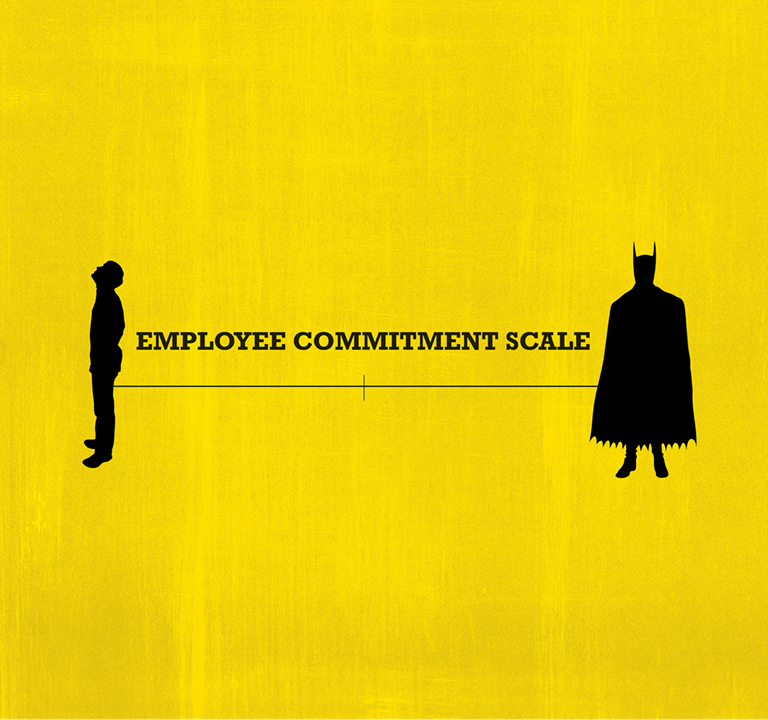 Employee commitment scale_FA