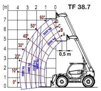 TF 38.7.jpg