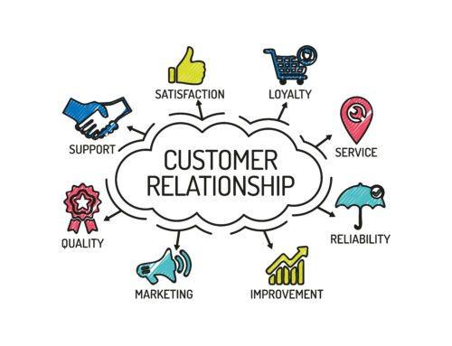 Ideas for Better Customer Relationship Management