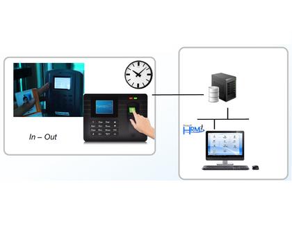 入退出認証器、会計・ERPとの自動的な連携