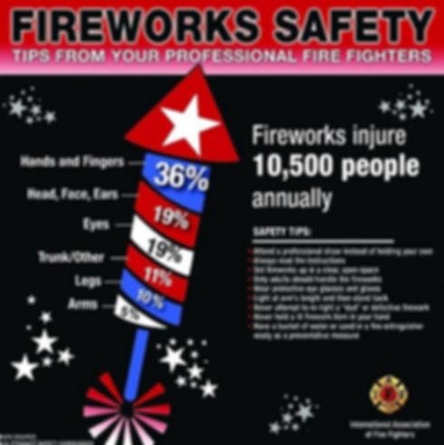 Fireworks Safety1.jpg