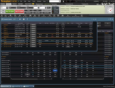 ScorpionTrader Trading Screen