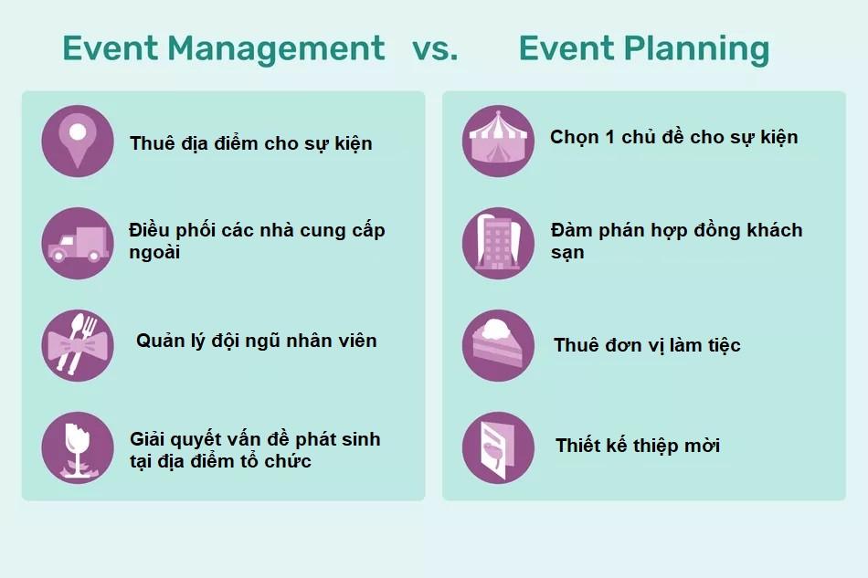 Tổ chức sự kiện và quản lý sự kiện khác nhau thế nào ?