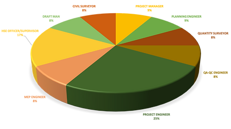 Chart 1.png