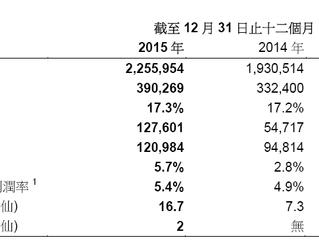 天寶集團控股有限公司公布二零一五年全年業績