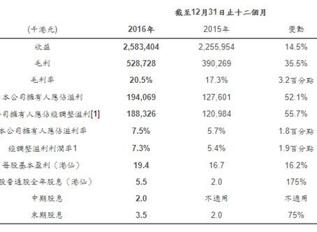 天寶集團公布二零一六年全年業績 收益及純利均創歷史新高