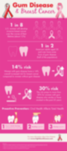 gum-disease-breast-cancer-1.png