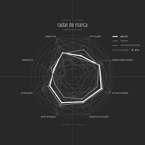 análise de marca_radar_01.png