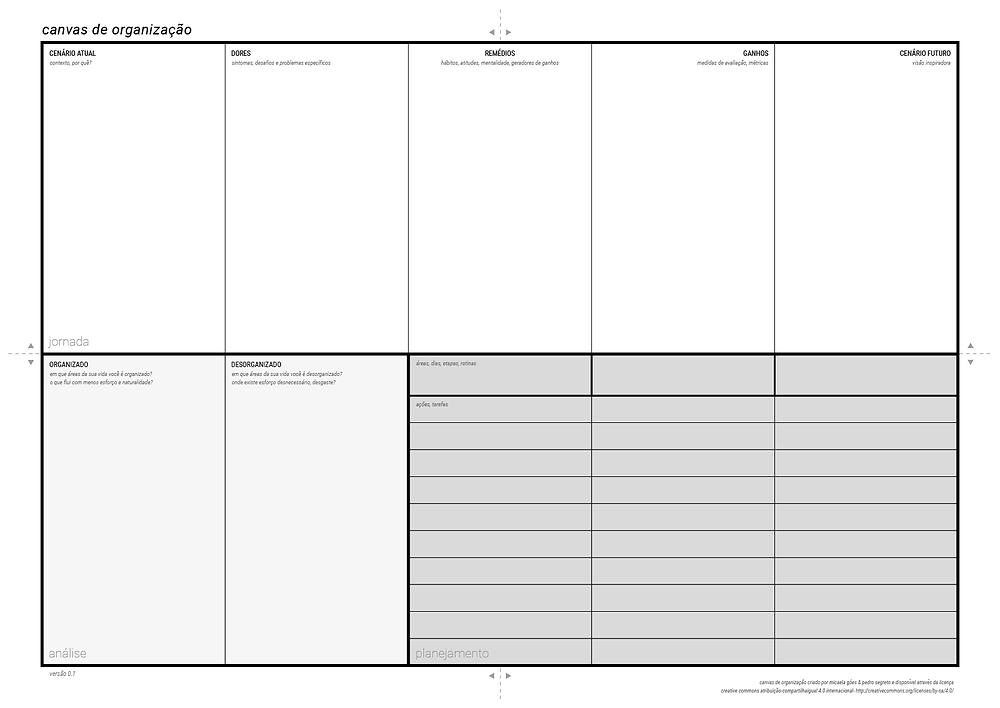 canvas de organização