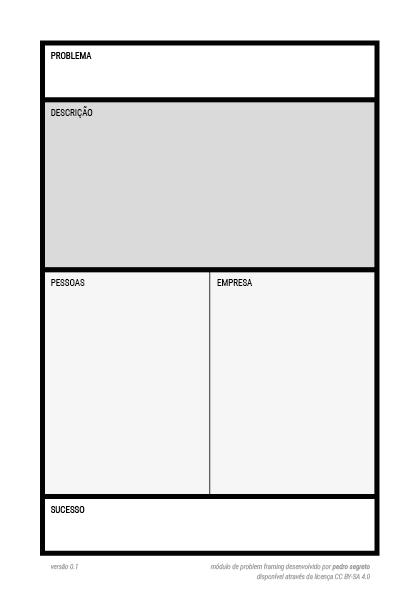 módulo de problem framing