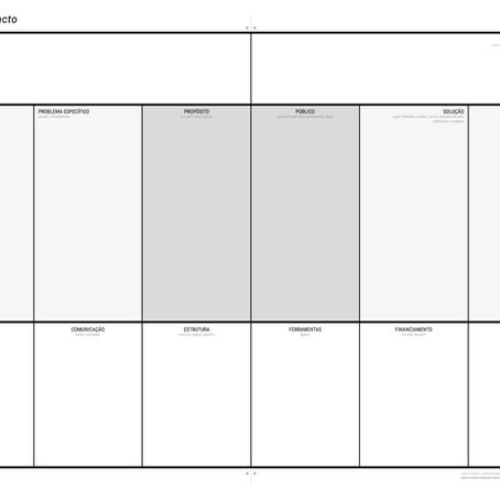 canvas de negócios de impacto