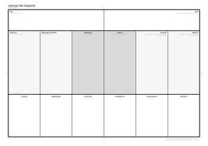 canvas de modelo de negócios de impacto