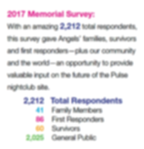 Survey Annual Report.png