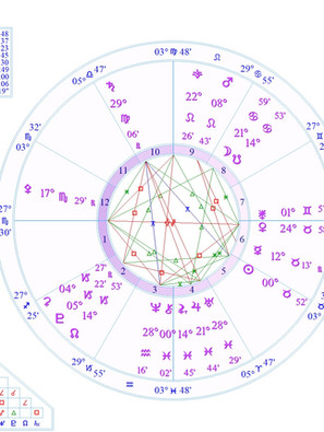 Two Chiron in Pisces Ocean Disasters at their 10th Anniversaries: an Astrological Review