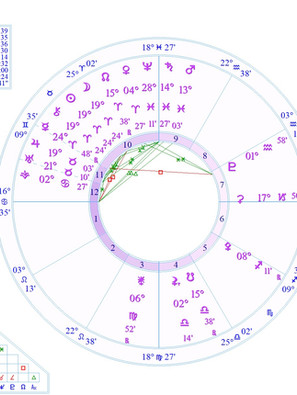 Great North American Eclipse April 8, 2024 and the Use of Astrology and Numerology in Timed Attacks