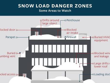 Snow Load Danger Zones
