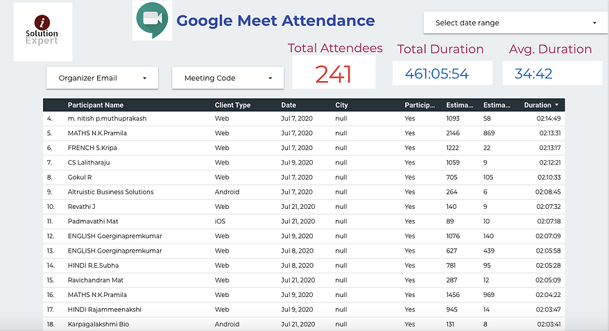 Google Meet Attendance Analytics.png