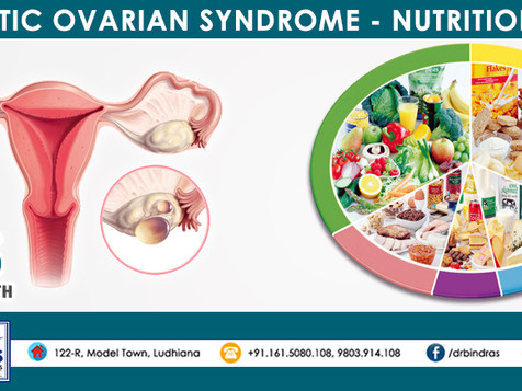 PCOS : Nutrition Basics