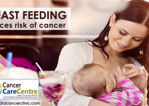 BREAST FEEDING REDUCES CANCER RISK