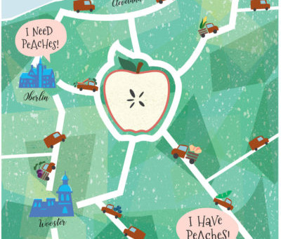 How Ants and an App Could Save Local Food