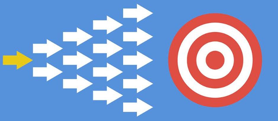 Strategic Coach article 5 steps to achie