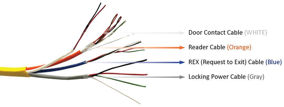 Access-Control-Wire02.jpg