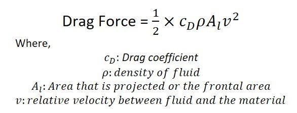Drag Force formula