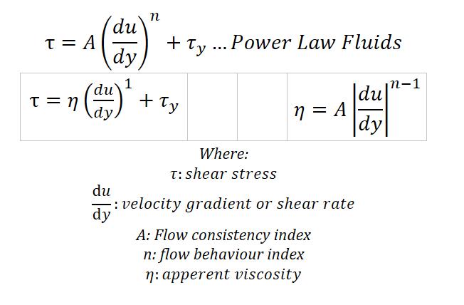 Power law Fluids