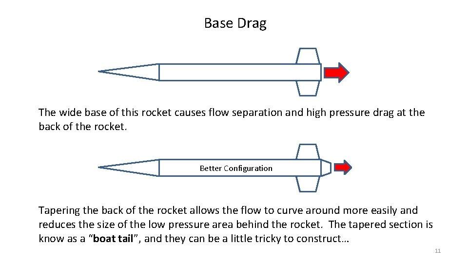 Base Drag in rockets