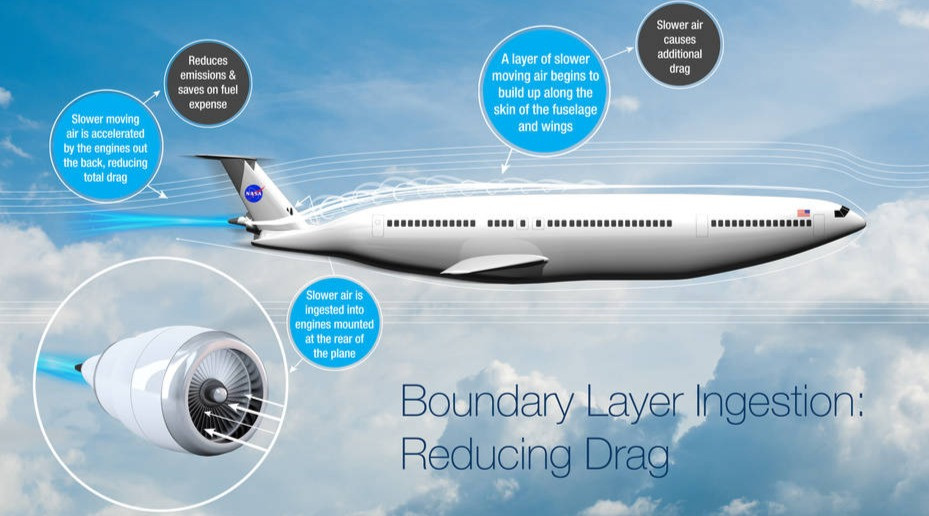 Drag reduction in aircrafts