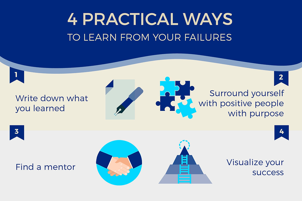 ways to learn from failure