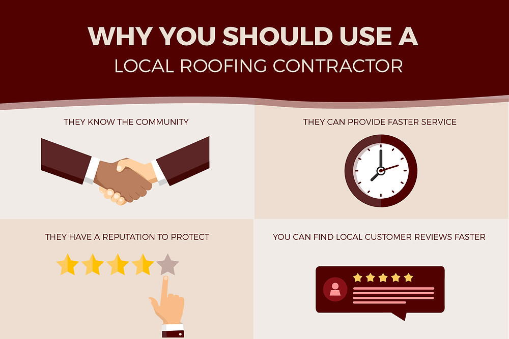 why you should use a local roofing contractor