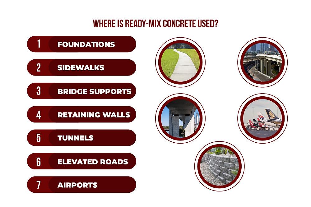 where to use ready-mix concrete