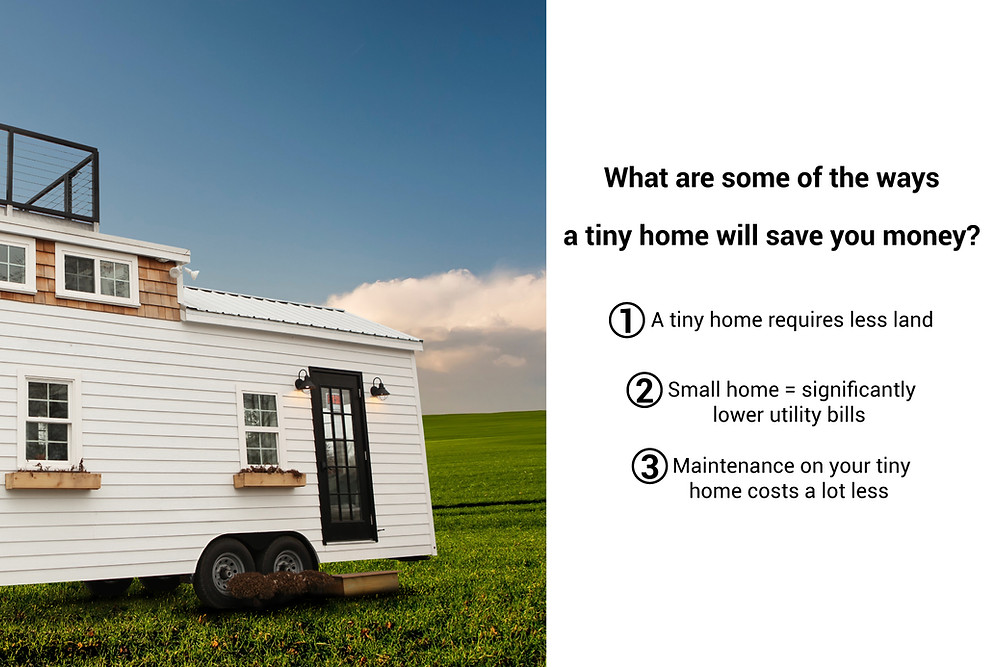 tiny homes can save you money