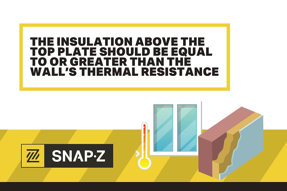 insulation in the attic