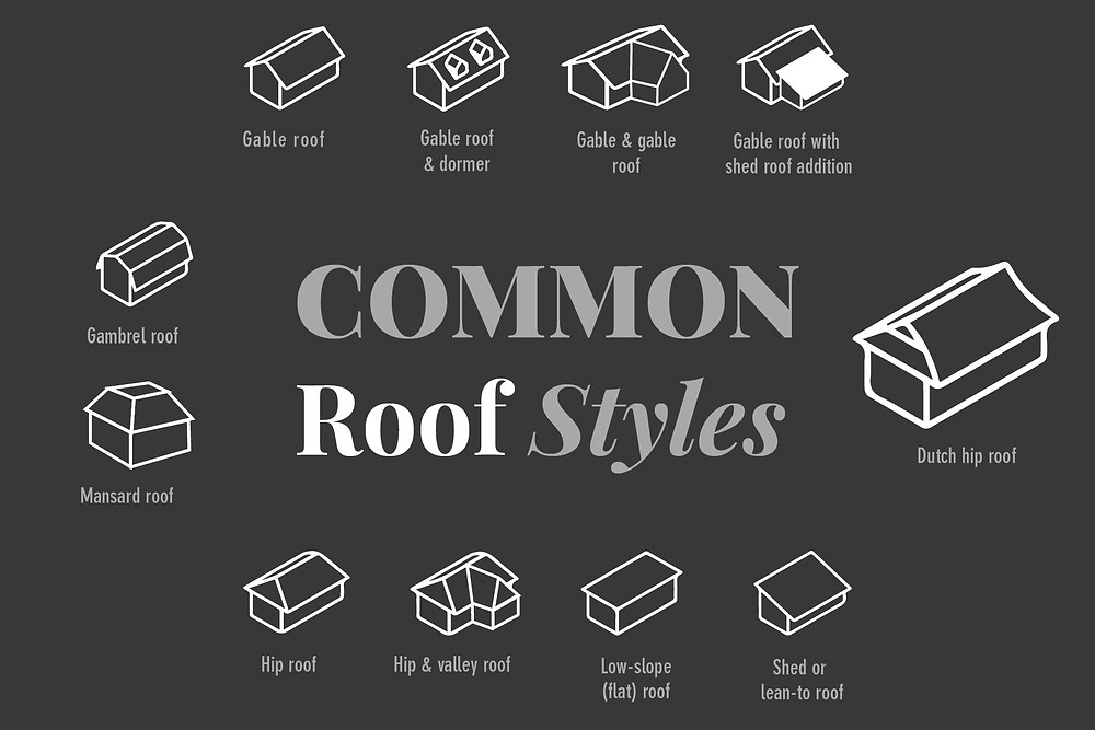 common roof styles