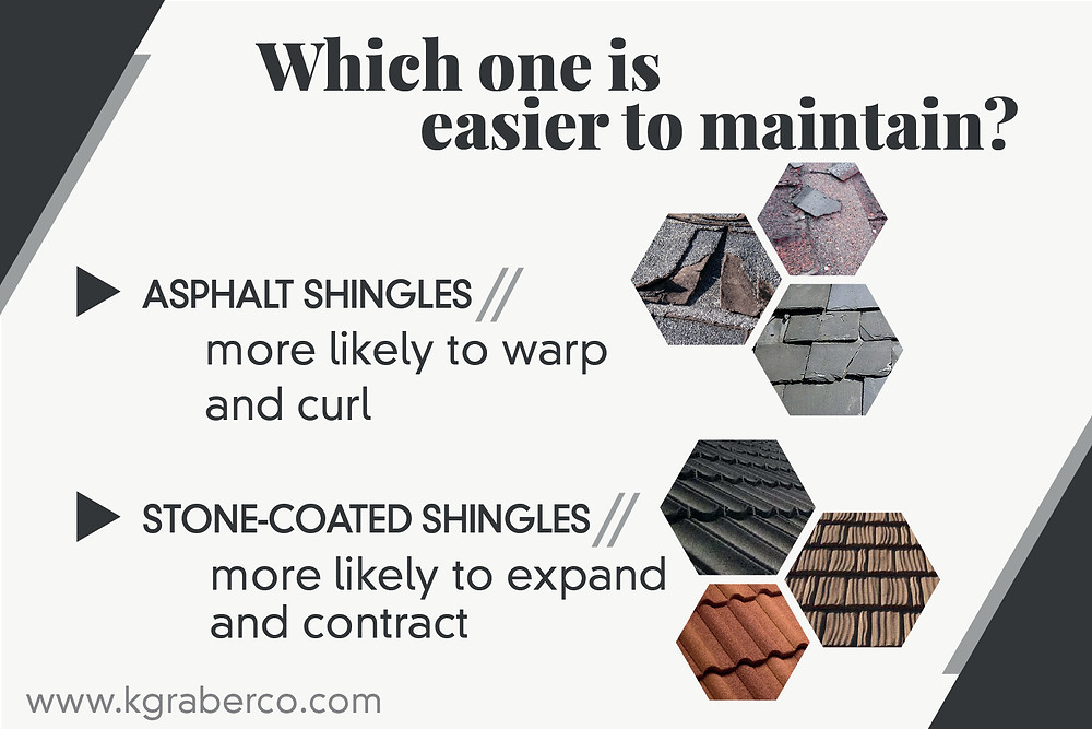 stone coated shingles are easier to maintain
