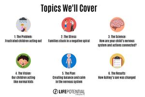 life potential article topics
