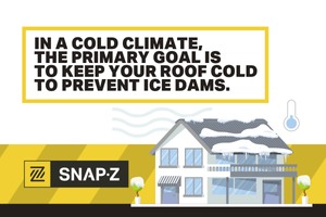 cold climate ventilation
