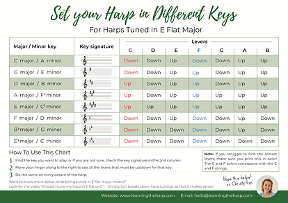E Flat Major Keys Chart.png