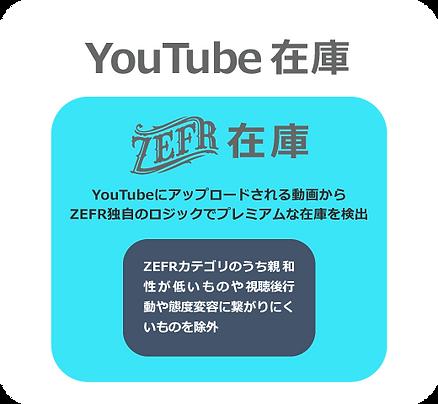 img_youtube_zaiko.png