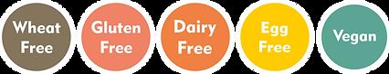 Wheat free, gluten free, dairy free, egg free, vegan