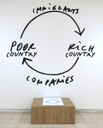 'Company Migration' de Dan Perjovschi